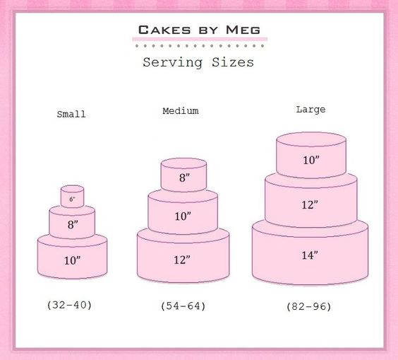 Sizes 3 Tier Square Cake