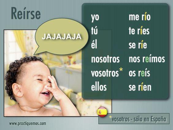Laugh Spanish Past Tense