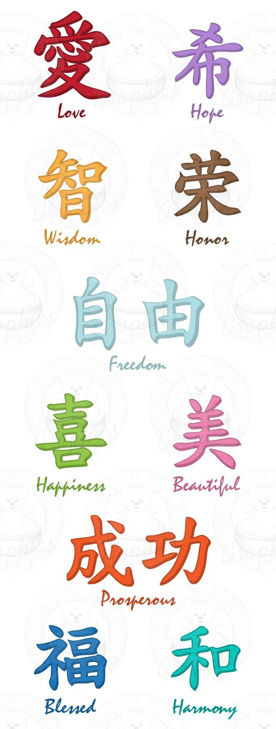 Chinese Letters That Mean Love