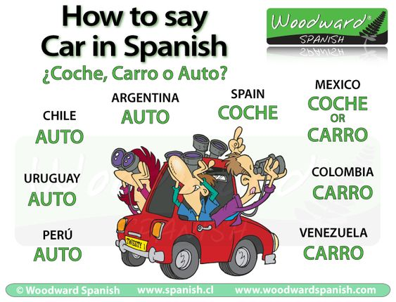 How Say Already Spanish