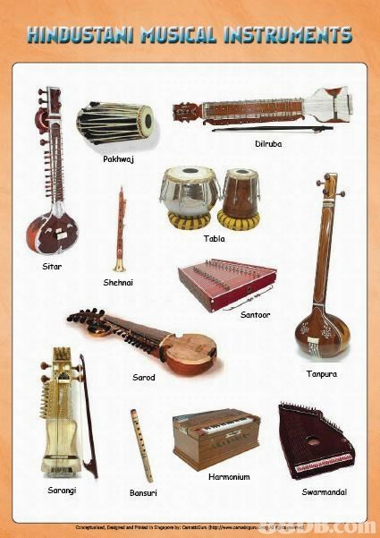 National Instrument India