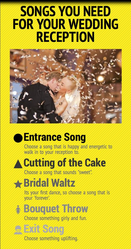 Bridal March Songs 2017