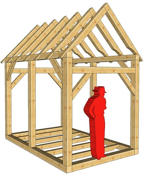 Make Your Own Shed Kits