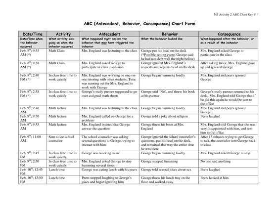 Behavior Assessment Observation With Precursor