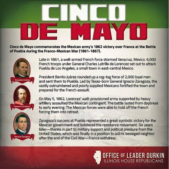 Cinco De Mayo History Lesson