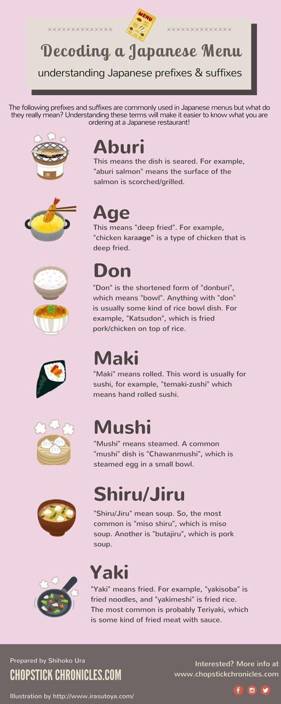 Good Japanese Restaurant Names