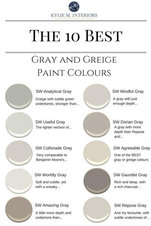 Top 10 Decorating Blogs