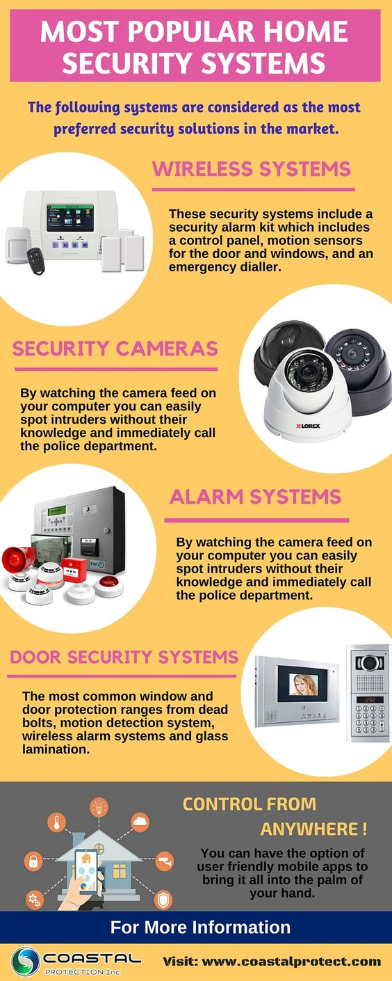 Most Secure Home Security System
