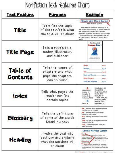 Authors Purpose Graphic Organizer Pdf