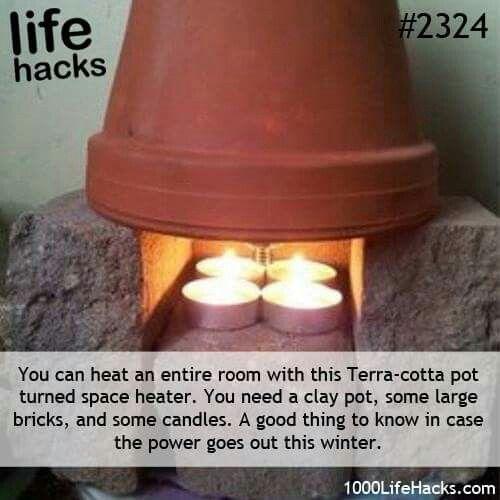 Heaters Terracotta Diy Pots