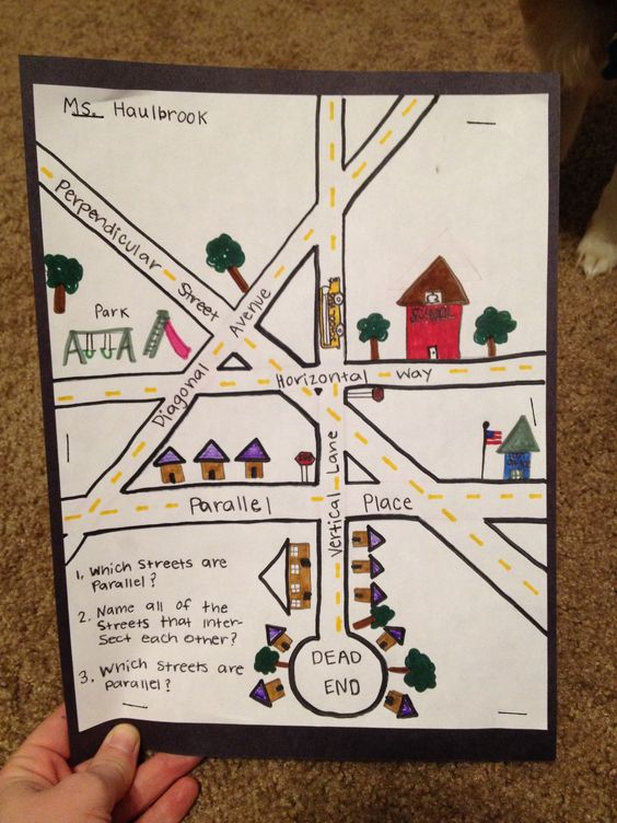 Basic City Map Key