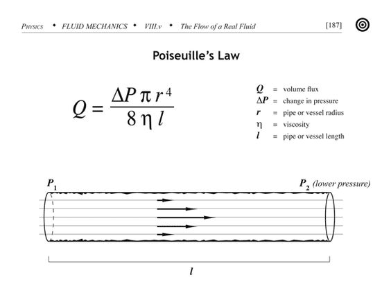 Pressure Radius Equation Volume