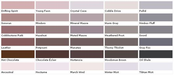 Painters Touch Color Chart