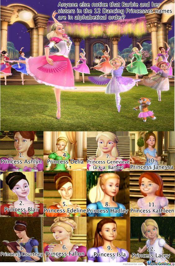Princesses 5 Barbie 12 Clip Dancing