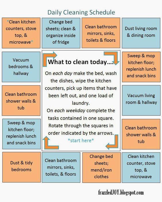 Housework Schedule Chart - housework schedule