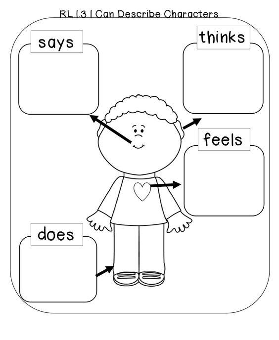 Character Trait Diagram