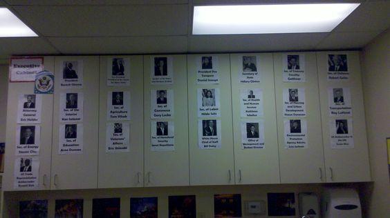 Cabinet Members Under George Washington