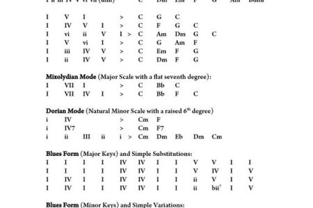 best I Love You Little Mix Guitar Chords image collection