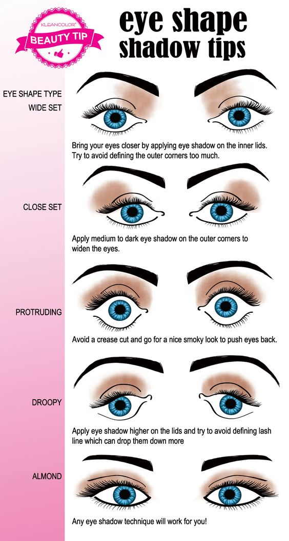 Makeup Shapes Different Eye Placement