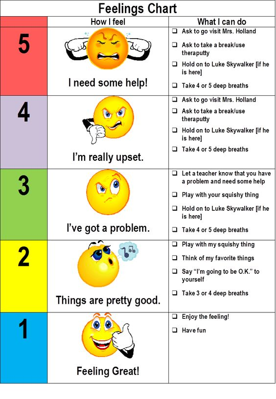 Managing Anxiety Worksheets