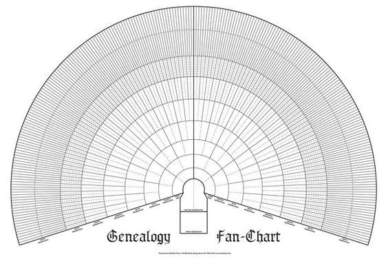 Circular Family Tree Template