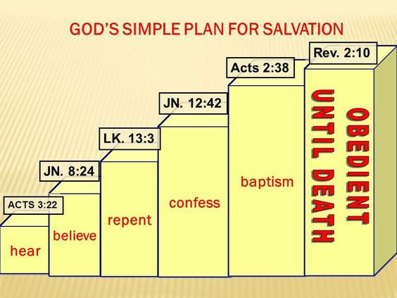 Simple Plan Salvation Tract