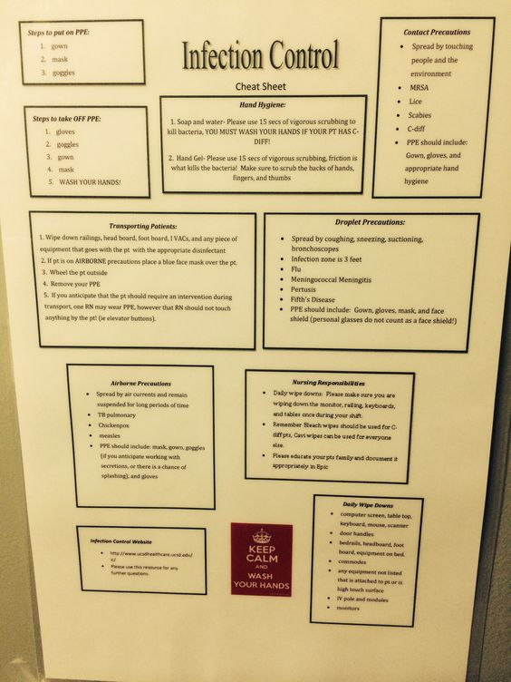 Infection Sheets Control Teaching