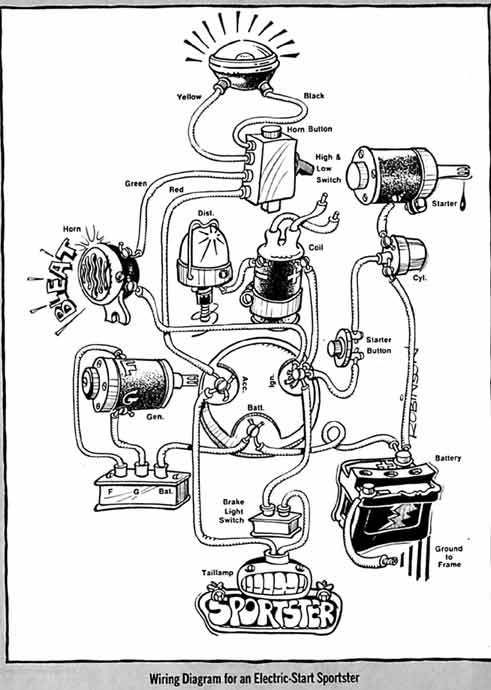 Ironhead Simple Wiring Diagram