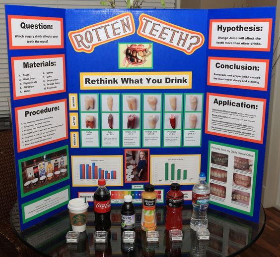 Caffeine Plant Growth Science Project