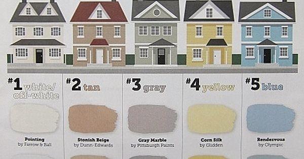 Most Popular Exterior House Colors Exterior Paint