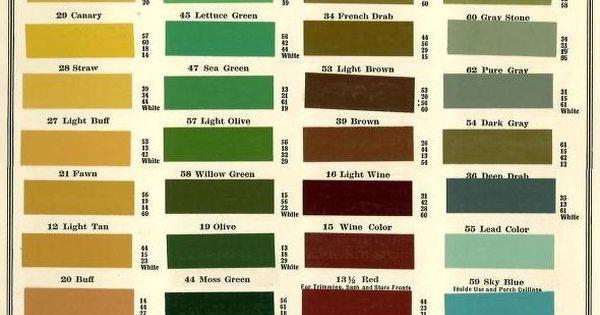Montgomery Ward House Paint Colors 1915 Historic Paint