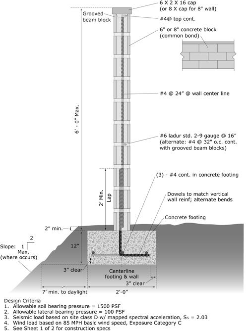 Stucco Fence Brick Veneer