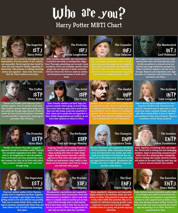 Briggs Myers Hermione Potter Harry