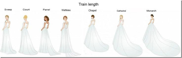 Wedding Attire Descriptions