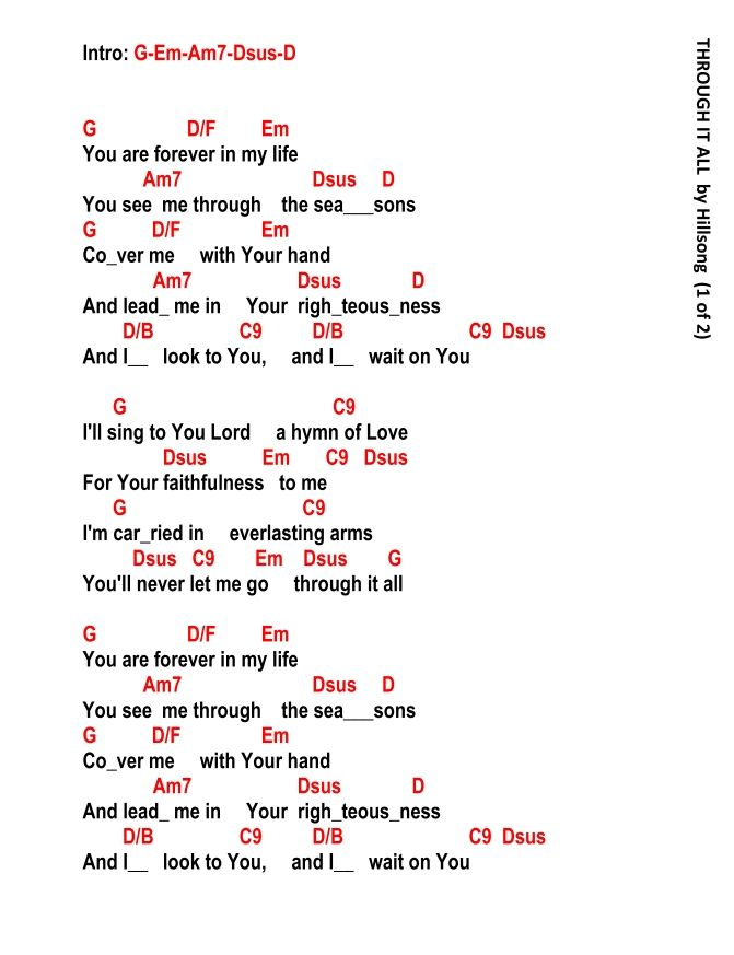 Magnificent Hosanna Hillsong Chords Image - Basic Guitar Chords For ...