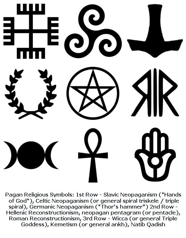 Wiccan Symbols For Protection Against Evil