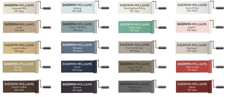 Sherwin Williams Latte Coordinating Colors Google Search