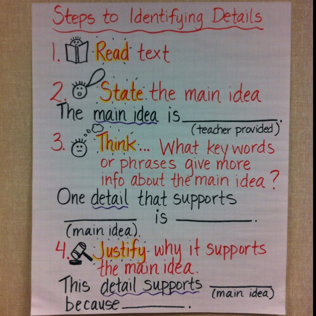 Pinterest Anchor Chart Main Common Core Idea
