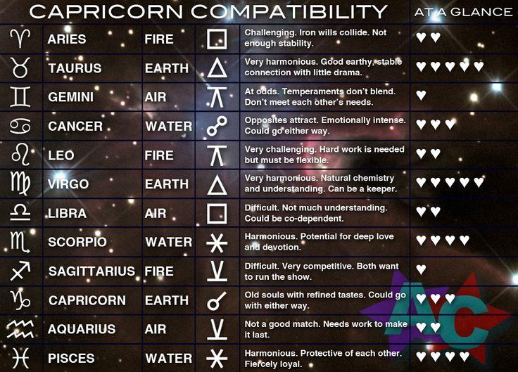 Aries Woman Taurus Man Love Compatibility 2011