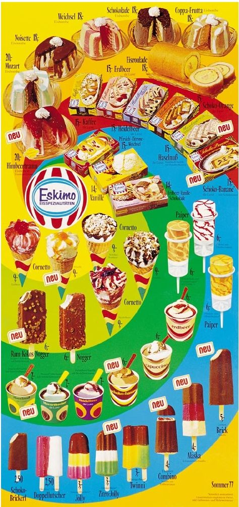 1990s Favorite Foods