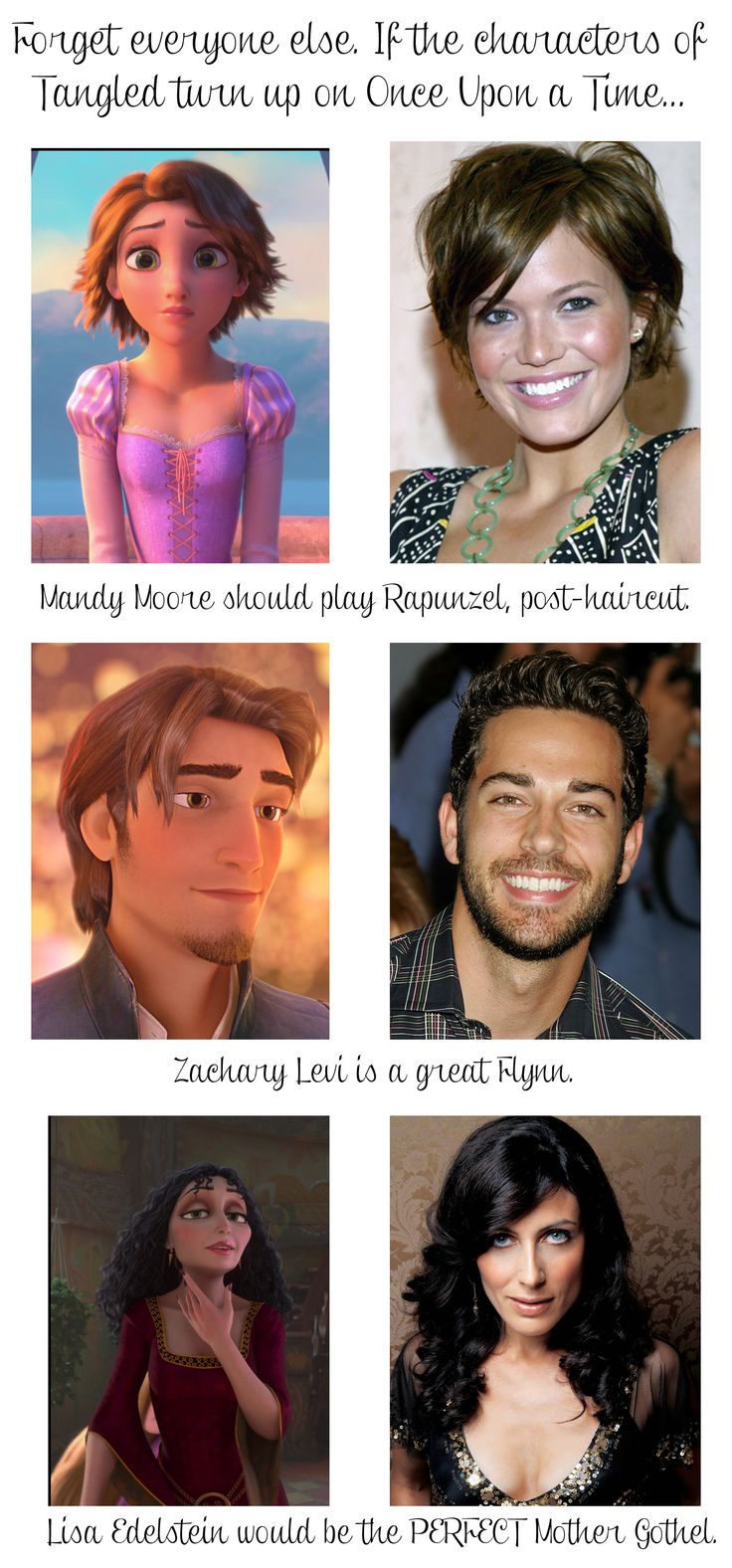 Rapunzel Who Mandy Moore Played
