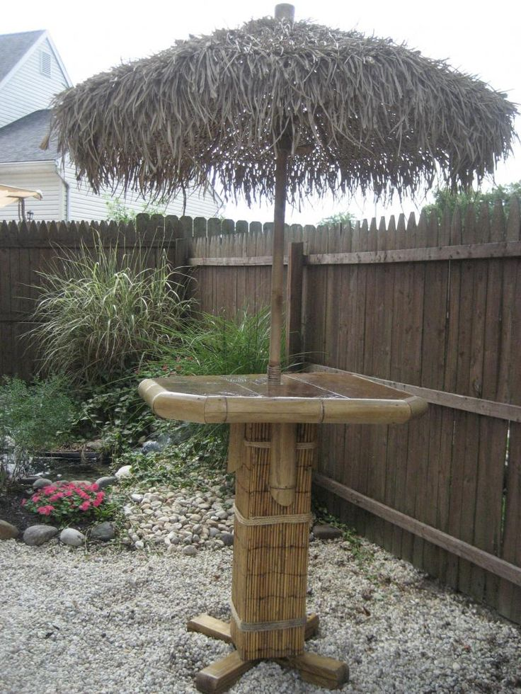 Places Buy Patio Furniture