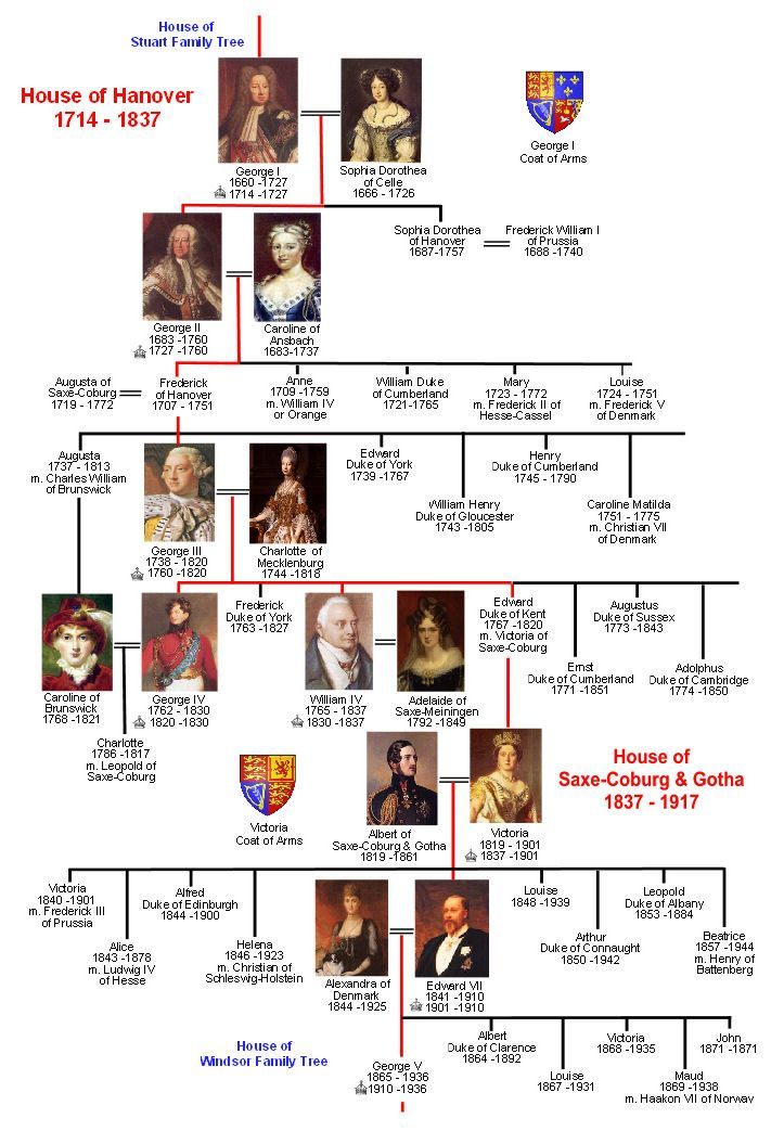 Descendants Mary Boleyn Today