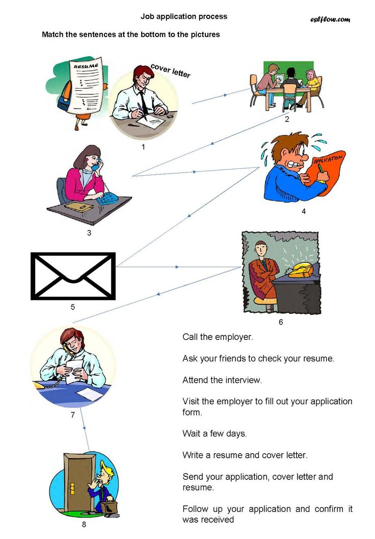 Nonverbal Communication Worksheets Adults