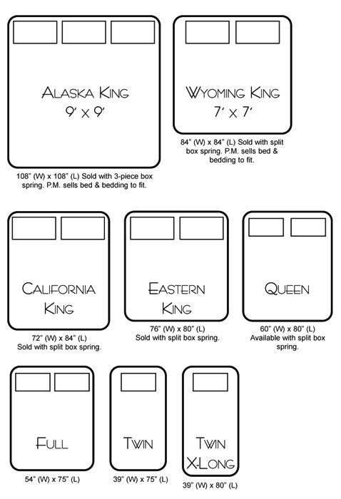 Chart Bed Size Alaskan King
