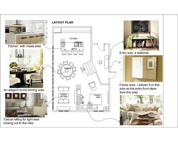 Ikea Kitchen Planner Tool Usa