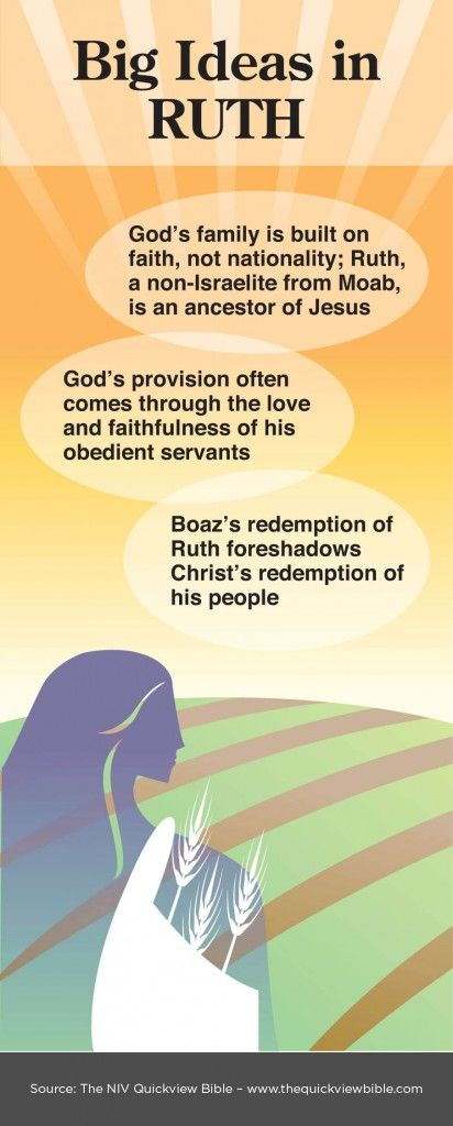 Catholic Bible Quotes Love