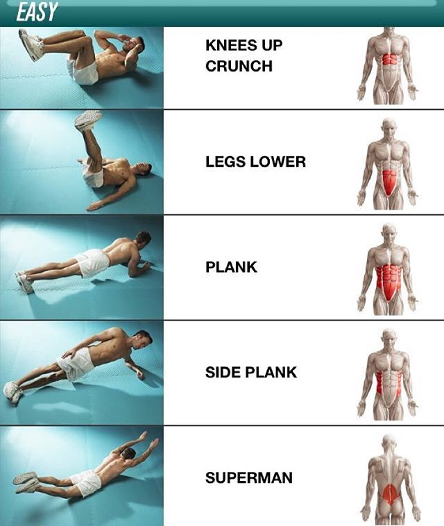 6 Pack Exercises For Upper And Lower Abs Sixpackfemes