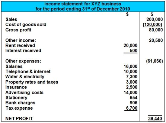 Easy Tax Return Calculator