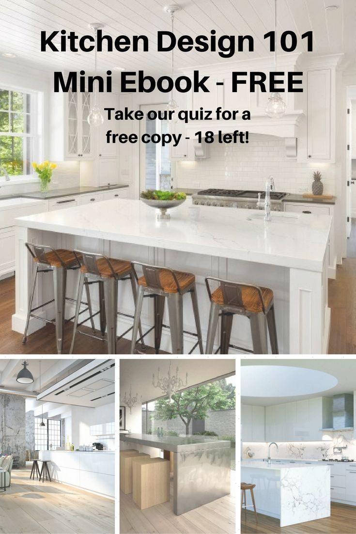 Kitchen Decor Quiz